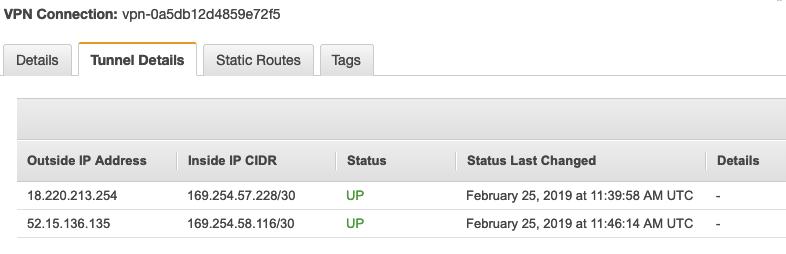 AWS to Azure S2S VPN – CloudNetworking io
